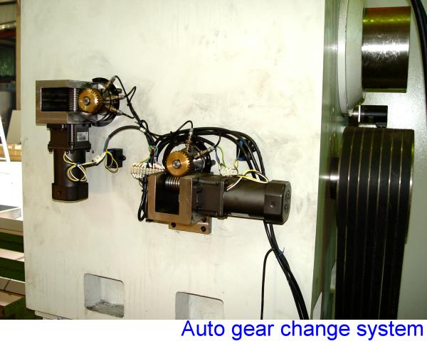 automatic gear changer