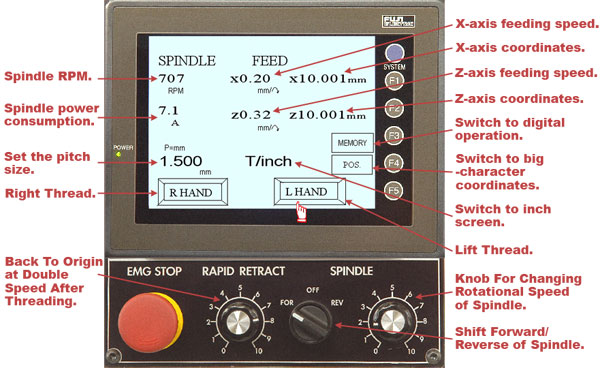 control panel on the Cyclematic 618e toolroom lathe with digital thread cutting